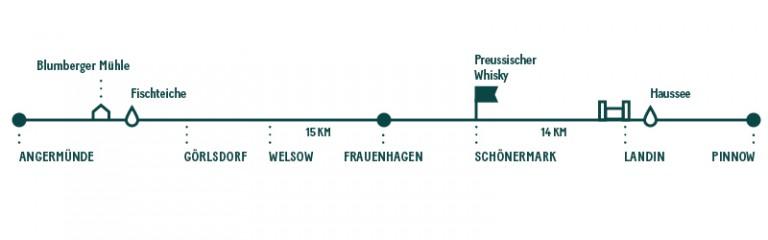 Milch & Moos · Vom Wandern und vom guten Essen · Brandenburg, Berlin Januar · Wanderung Uckermark, Whisky